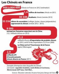 2389225-ide-chinois-en-france-jpg_2053775