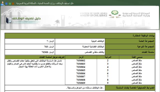 Copie d'écran, site du ministère du Service Public